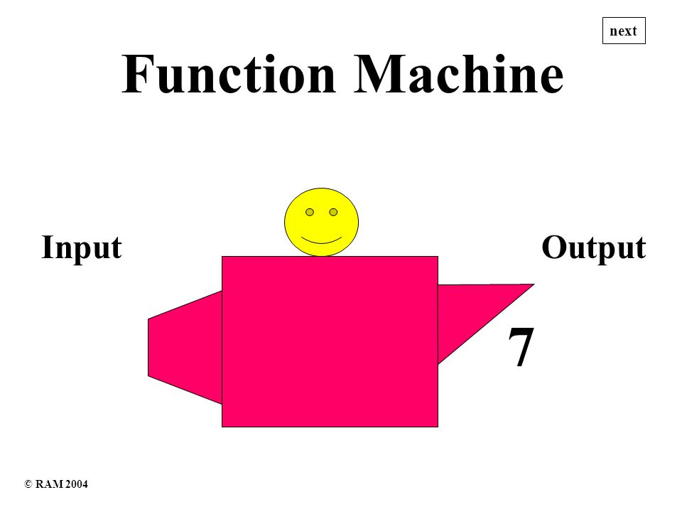 10 20 Function Machine InputOutput next ? ÷ 2 © RAM 2004