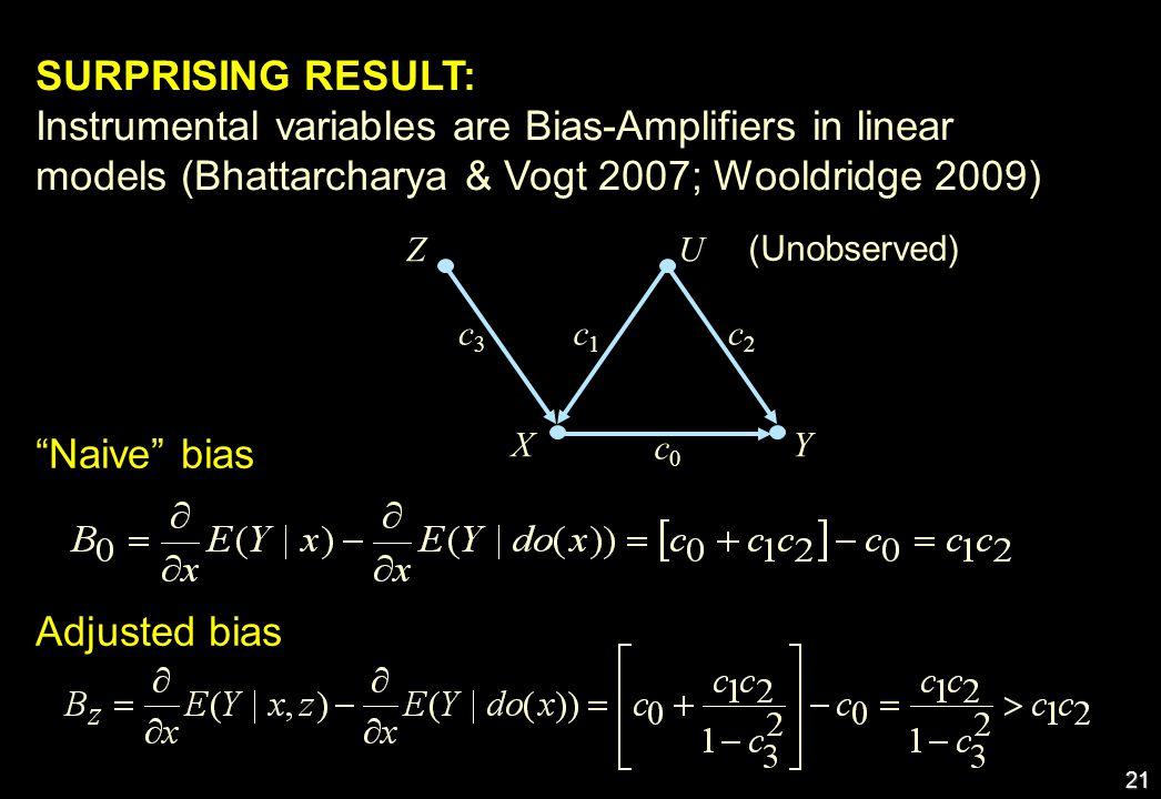 21 U c1c1 XY Z c2c2 c3c3 c0c0 SURPRISING RESULT: Instrumental variables are Bias-Amplifiers in linear models (Bhattarcharya & Vogt 2007; Wooldridge 20