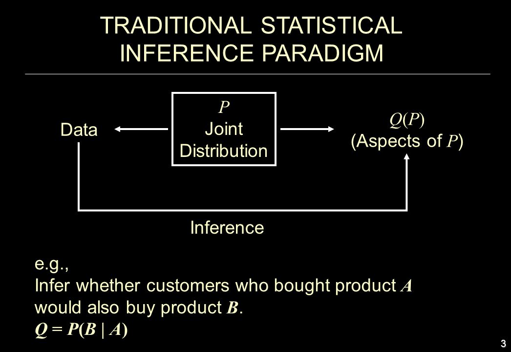 3 TRADITIONAL STATISTICAL INFERENCE PARADIGM Data Inference Q(P) (Aspects of P ) P Joint Distribution e.g., Infer whether customers who bought product