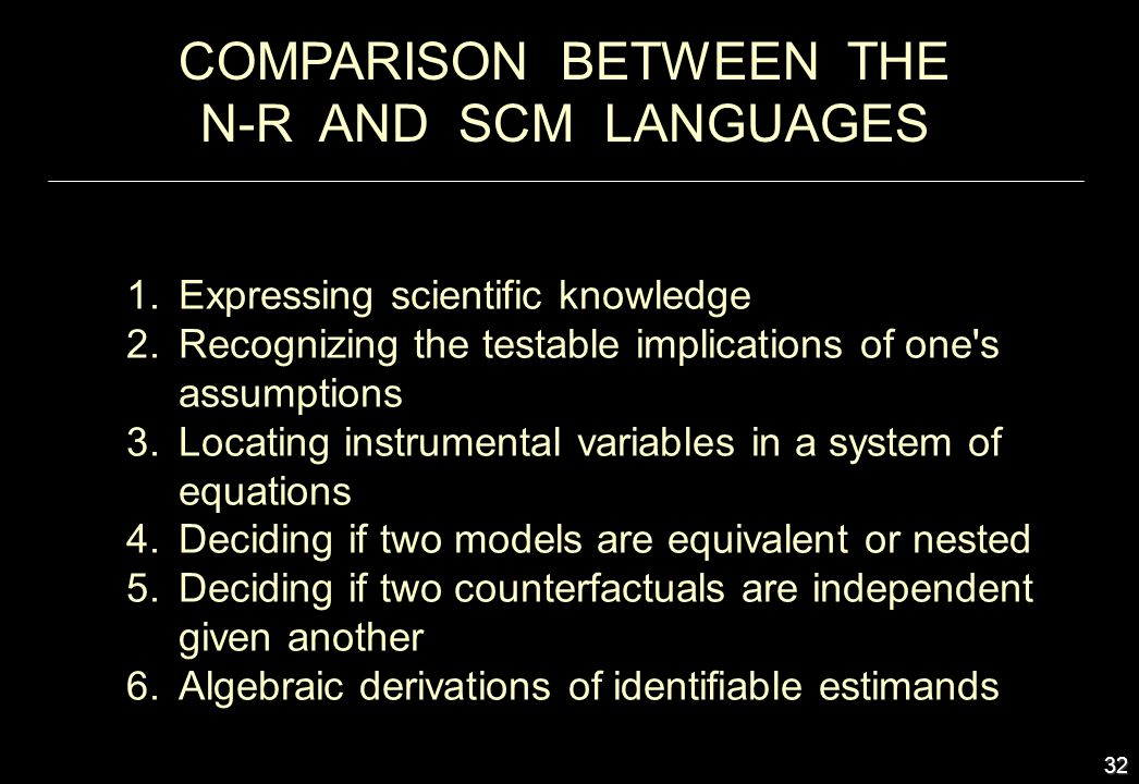 32 1.Expressing scientific knowledge 2.Recognizing the testable implications of one's assumptions 3.Locating instrumental variables in a system of equ