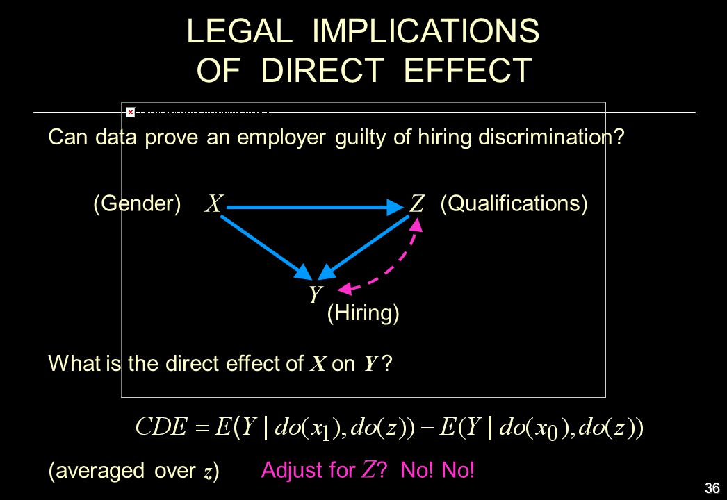 36 XZ Y LEGAL IMPLICATIONS OF DIRECT EFFECT What is the direct effect of X on Y ? (averaged over z ) (Qualifications) (Hiring) (Gender) Can data prove