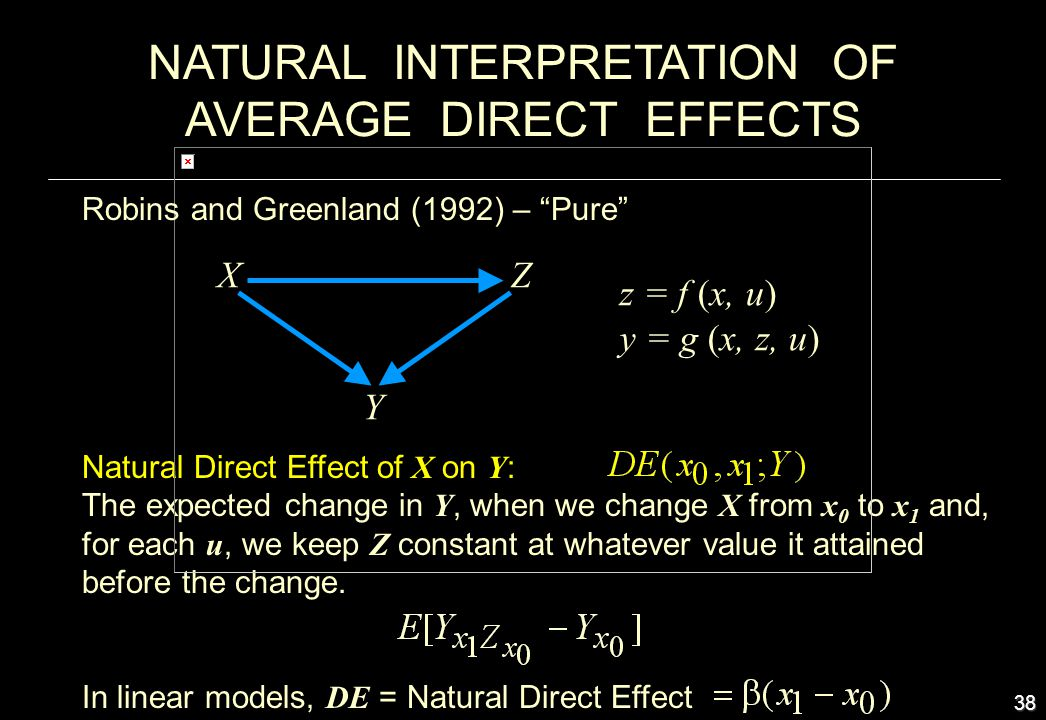 38 z = f (x, u) y = g (x, z, u) XZ Y NATURAL INTERPRETATION OF AVERAGE DIRECT EFFECTS Natural Direct Effect of X on Y : The expected change in Y, when