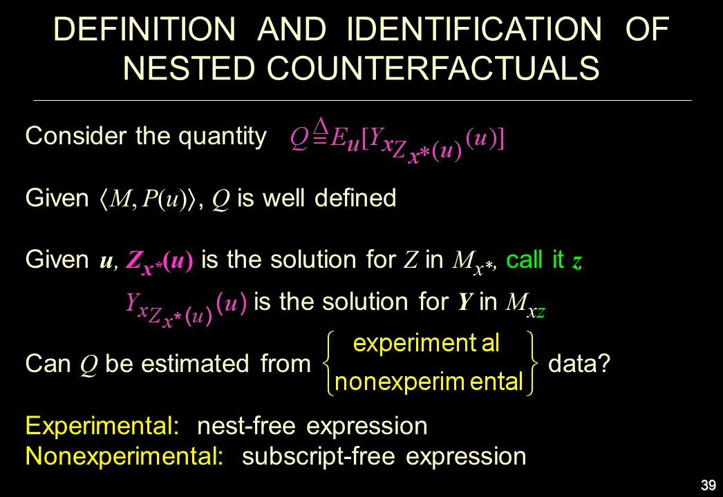 39 DEFINITION AND IDENTIFICATION OF NESTED COUNTERFACTUALS Consider the quantity Given M, P(u), Q is well defined Given u, Z x * (u) is the solution f