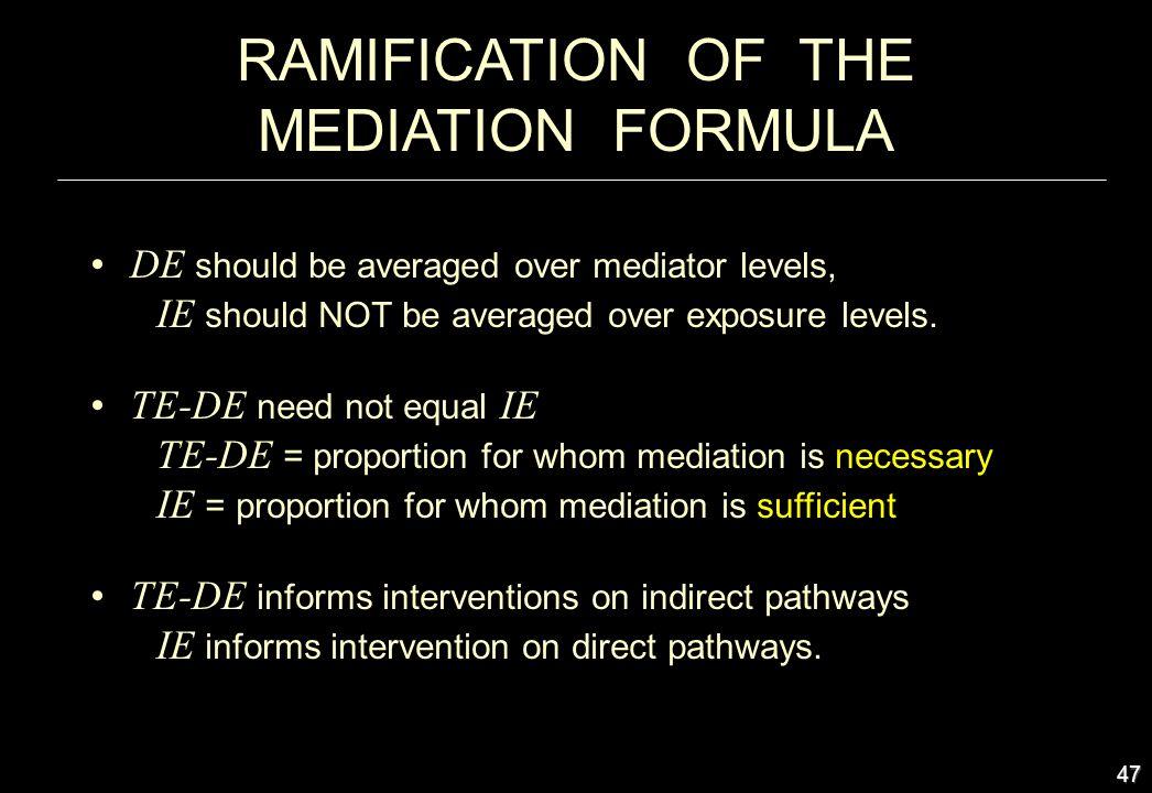 47 RAMIFICATION OF THE MEDIATION FORMULA DE should be averaged over mediator levels, IE should NOT be averaged over exposure levels. TE-DE need not eq