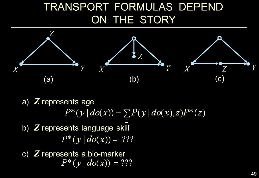 49 TRANSPORT FORMULAS DEPEND ON THE STORY X Y Z (a) X Y Z (b) a) Z represents age b) Z represents language skill c) Z represents a bio-marker X Y (c)