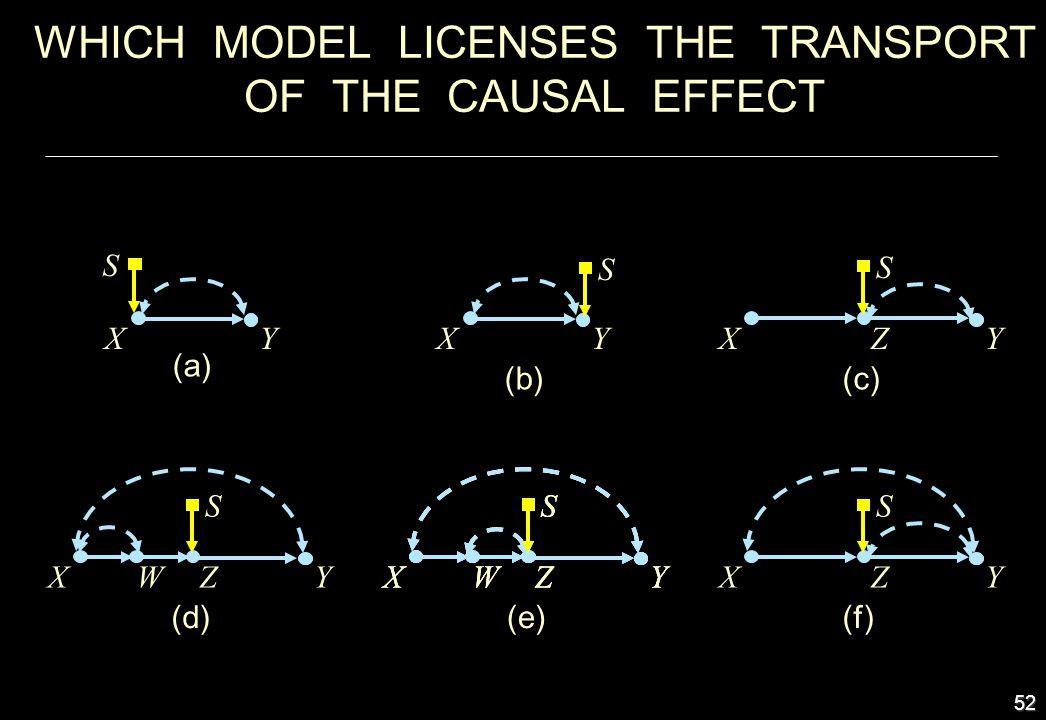 52 XY (f) Z S XY (d) Z S W WHICH MODEL LICENSES THE TRANSPORT OF THE CAUSAL EFFECT XY (e) Z S W (c) XYZ S XYZ S WXYZ S W (b) YX S (a) YX S