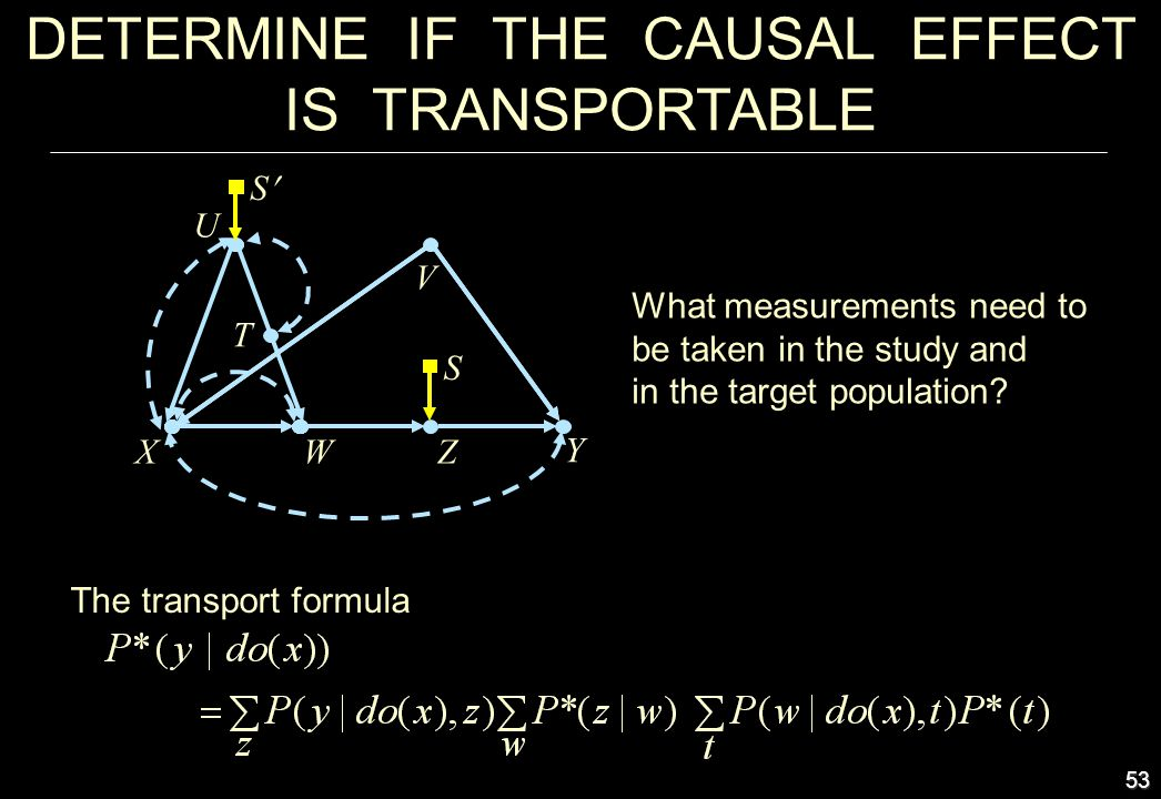 53 U W DETERMINE IF THE CAUSAL EFFECT IS TRANSPORTABLE X Y Z V S T S The transport formula What measurements need to be taken in the study and in the