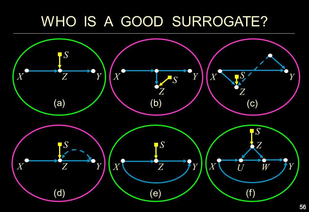 56 WHO IS A GOOD SURROGATE? S S S X S XY (a) Z S XY (b) Z Y (c) Z X (d) ZY XY (e) Z S XY (f) Z U W