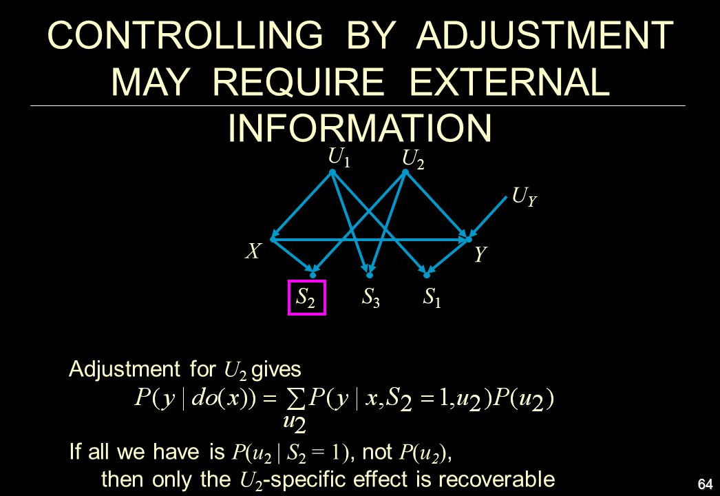 64 Adjustment for U 2 gives If all we have is P(u 2 | S 2 = 1), not P(u 2 ), then only the U 2 -specific effect is recoverable X UYUY Y S2S2 CONTROLLI