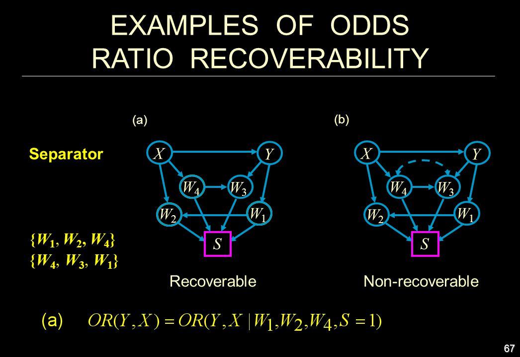 67 W2W2 EXAMPLES OF ODDS RATIO RECOVERABILITY (a) (b) W3W3 W4W4 S Y X W1W1 W3W3 W4W4 S Y X W2W2 W1W1 RecoverableNon-recoverable {W1, W2, W4}{W1, W2, W