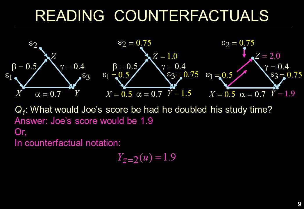 10 Q 2 : What would Joes score be, had the treatment been 0 and had he studied at whatever level he would have studied had the treatment been 1.