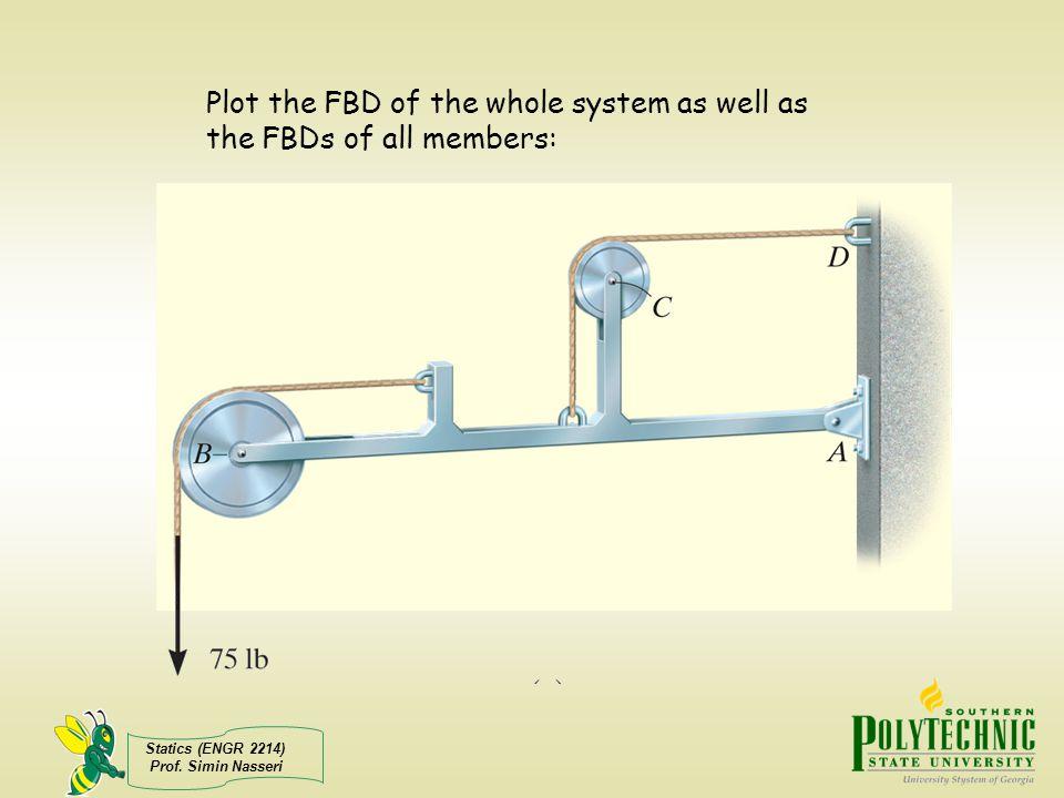 Statics (ENGR 2214) Prof. Simin Nasseri Plot the FBD of the whole system as well as the FBDs of all members: