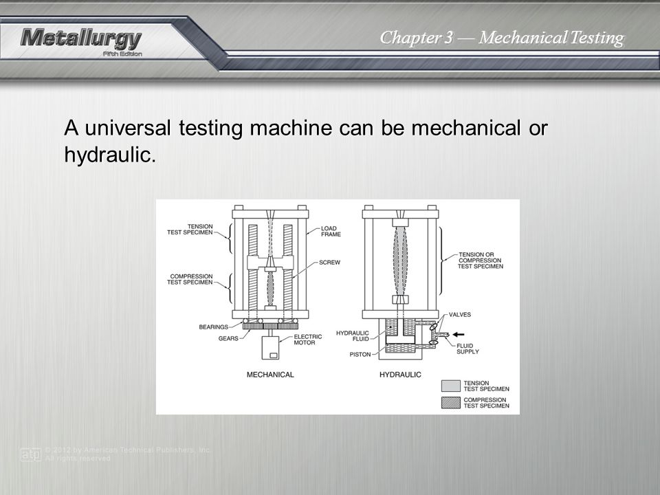 Chapter 3 Mechanical Testing A universal testing machine can be mechanical or hydraulic.