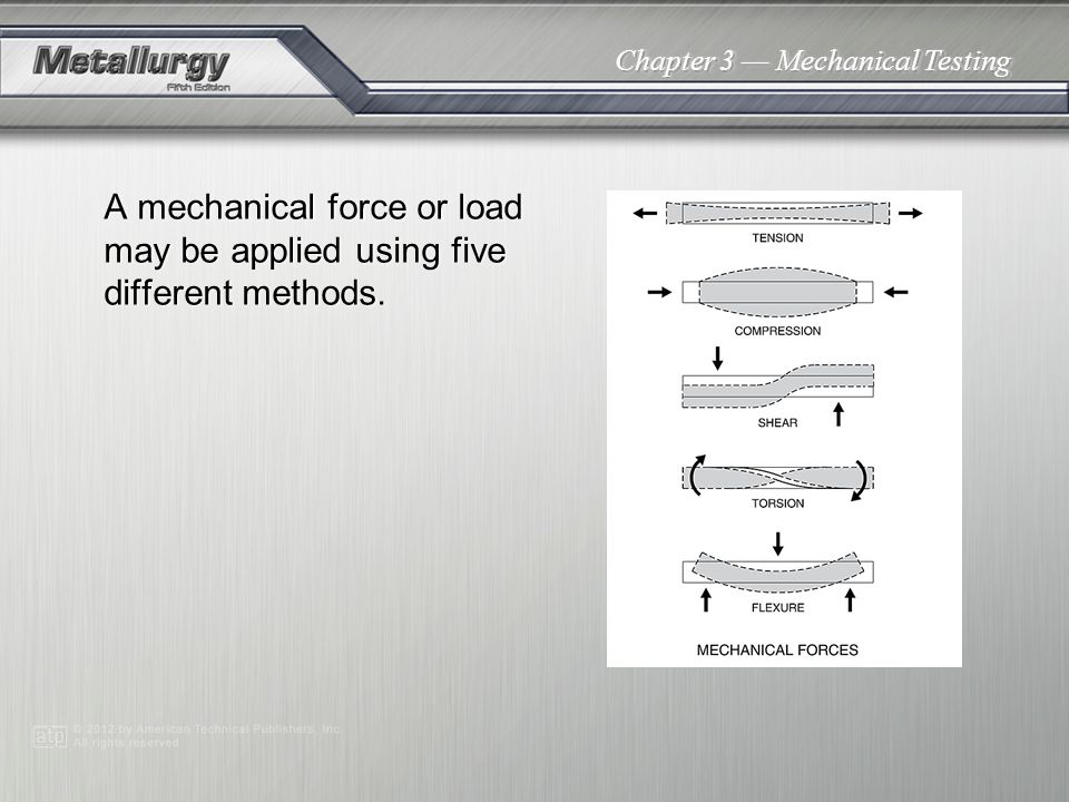 Chapter 3 Mechanical Testing Longitudinal and transverse test specimens taken from cold-rolled plate material exhibit different mechanical properties.