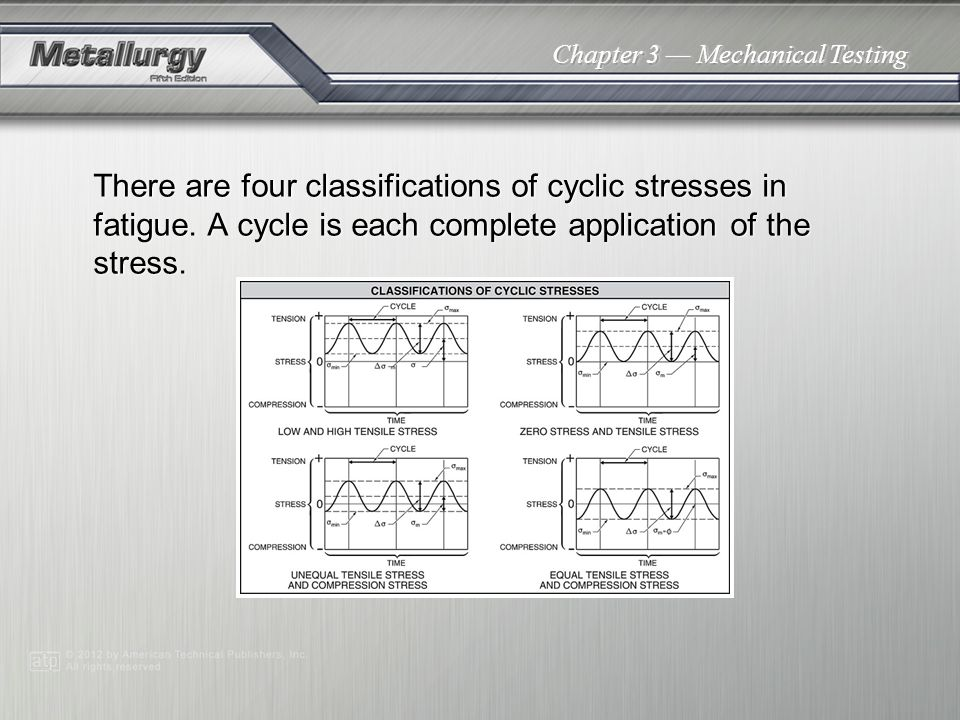 Chapter 3 Mechanical Testing The magnitude of the fatigue limit depends on the stress repetition pattern, which is plotted on an S-N curve.