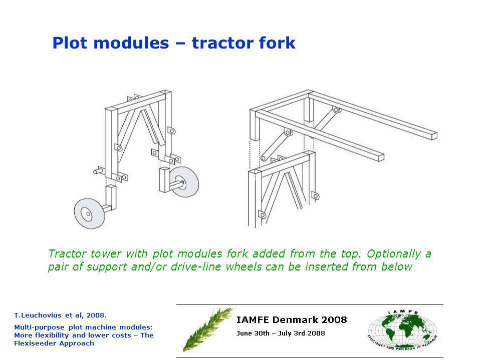 Plot modules – tractor fork T.Leuchovius et al, 2008.