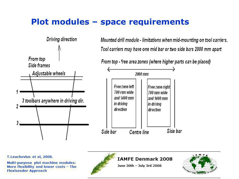 Tool carriers – mid-bar or side bars T.Leuchovius et al, 2008.