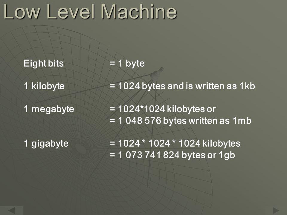 Low Level Machine Eight bits= 1 byte 1 kilobyte= 1024 bytes and is written as 1kb 1 megabyte= 1024*1024 kilobytes or = 1 048 576 bytes written as 1mb 1 gigabyte= 1024 * 1024 * 1024 kilobytes = 1 073 741 824 bytes or 1gb