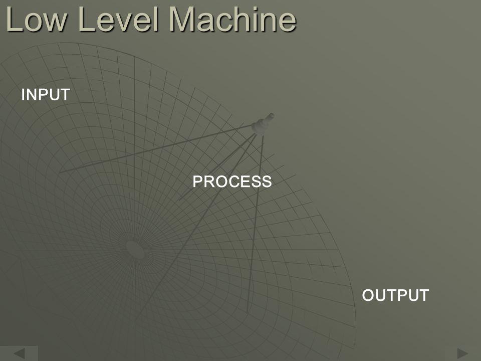 Low Level Machine INPUT PROCESS OUTPUT