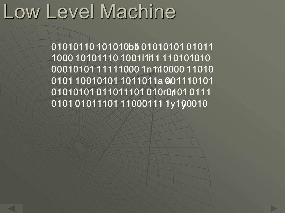 Binary is also known as machine code, as its the code which instructs the machine Every 0 or 1 is called a binary digit or bit Eight bits represent a character for example, 0100 0001 represents the letter A Eight bits together are called a byte We use the byte to measure capacity of a computers for example, kilobyte, megabyte and gigabyte.
