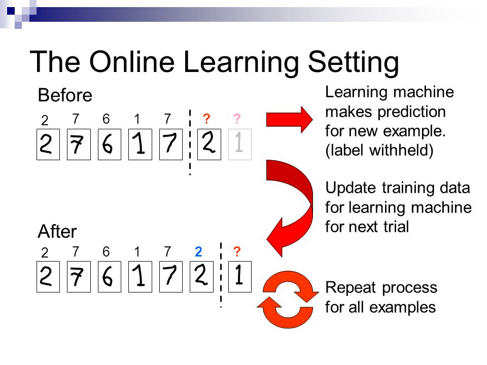 The Online Learning Setting