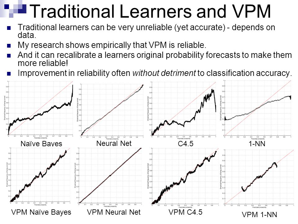 Traditional Learners and VPM Traditional learners can be very unreliable (yet accurate) - depends on data.