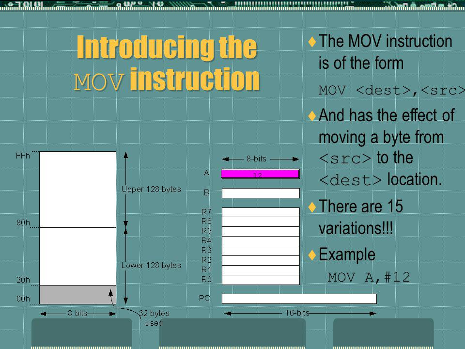 Introducing the MOV instruction The MOV instruction is of the form MOV, And has the effect of moving a byte from to the location.