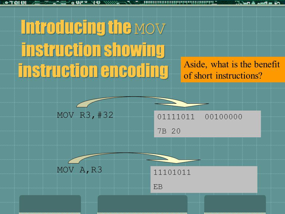MOV R3,#32 MOV A,R3 Introducing the MOV instruction showing instruction encoding 01111011 00100000 7B 20 11101011 EB Aside, what is the benefit of short instructions