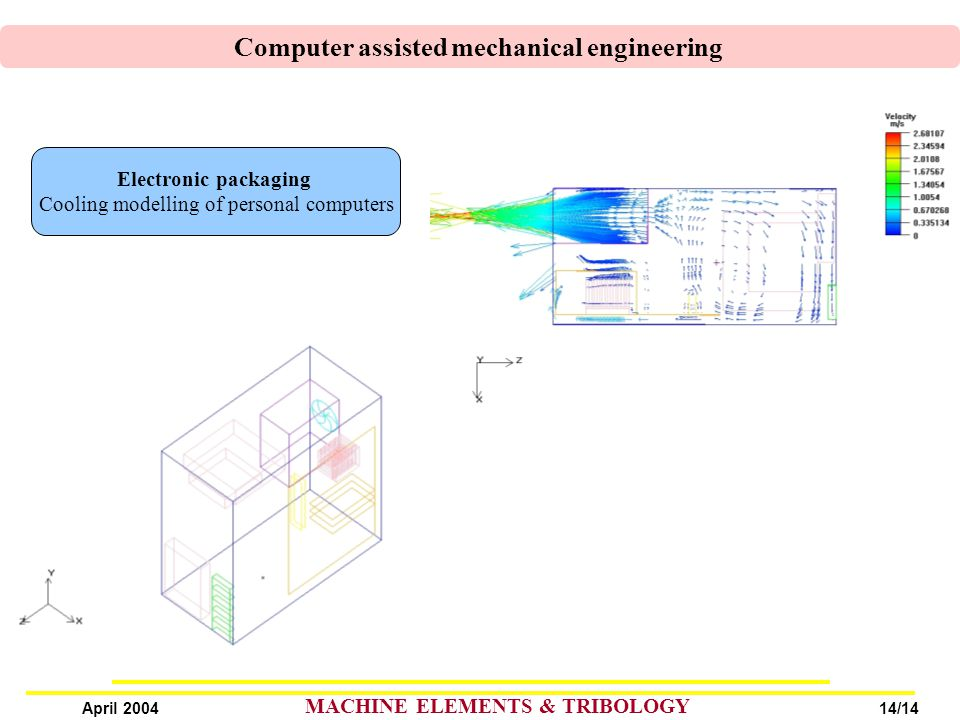 14/14 April 2004 MACHINE ELEMENTS & TRIBOLOGY Electronic packaging Cooling modelling of personal computers Computer assisted mechanical engineering