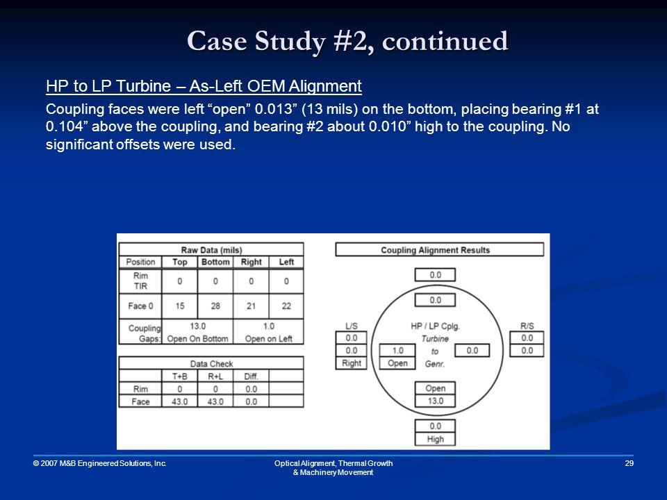 © 2007 M&B Engineered Solutions, Inc. 29Optical Alignment, Thermal Growth & Machinery Movement Case Study #2, continued HP to LP Turbine – As-Left OEM