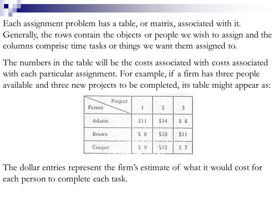 Step 2: Minimum straight lines to cover zeros.