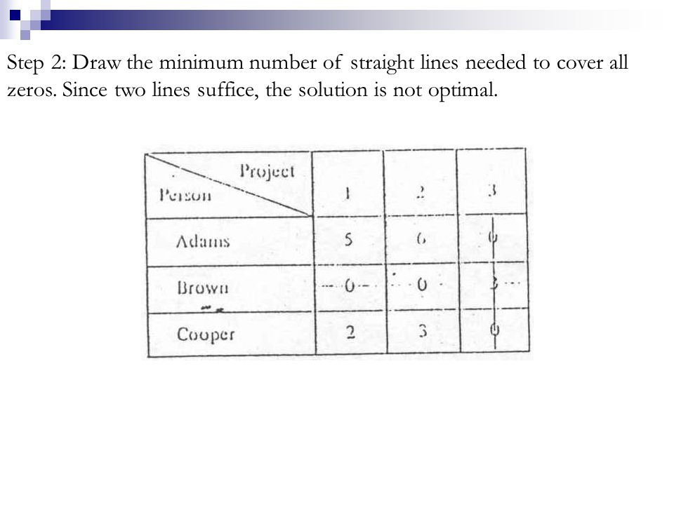 Step 3: Subtract the smallest uncovered number (2 in this table) from every other uncovered number and add it to numbers at the intersection of two lines.