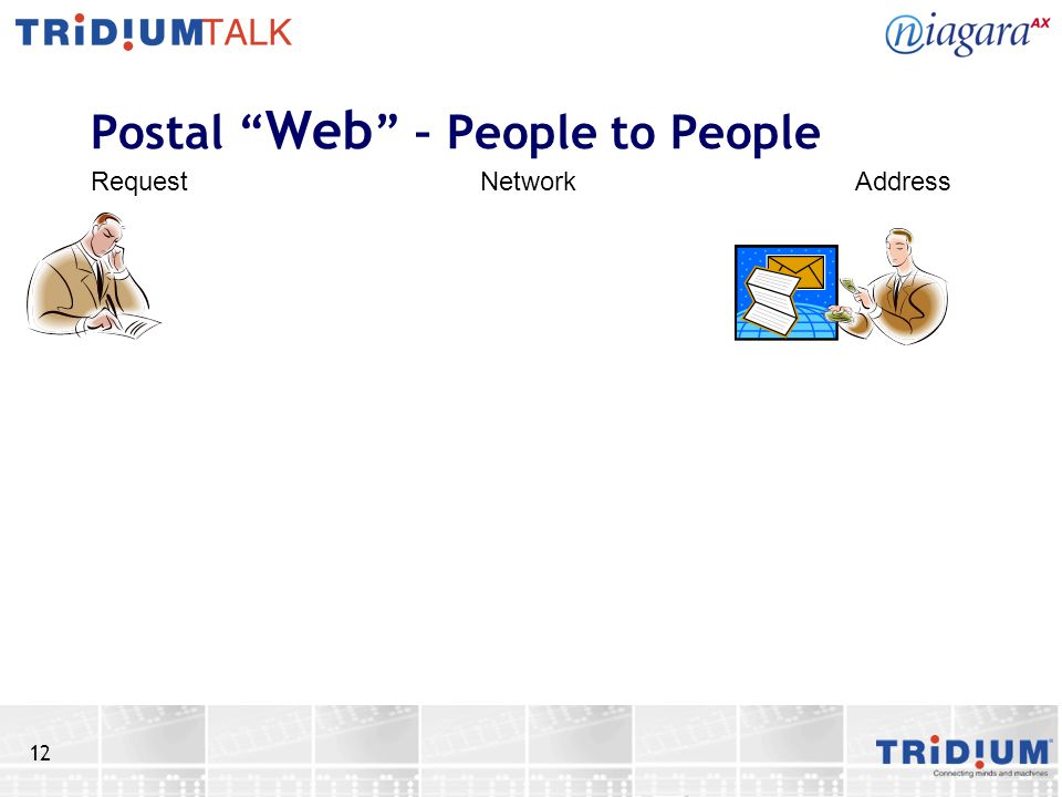 12 Postal Web – People to People RequestNetworkAddress