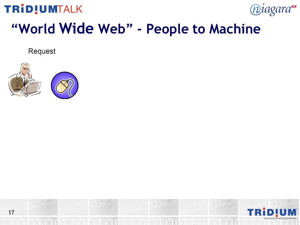 17 World Wide Web - People to Machine Request