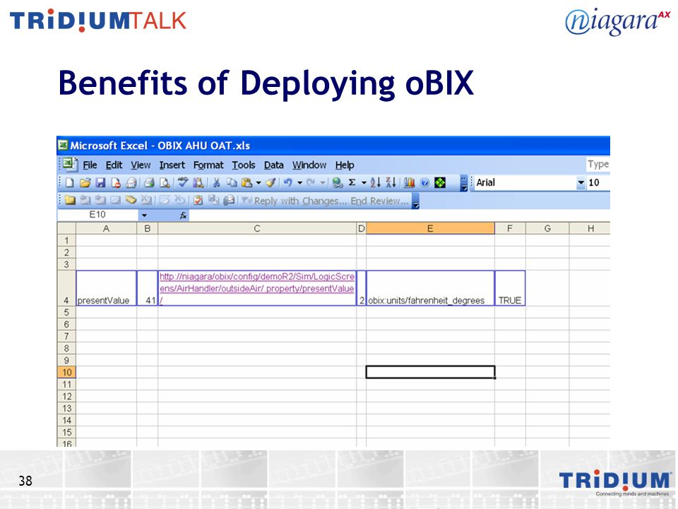 38 Benefits of Deploying oBIX