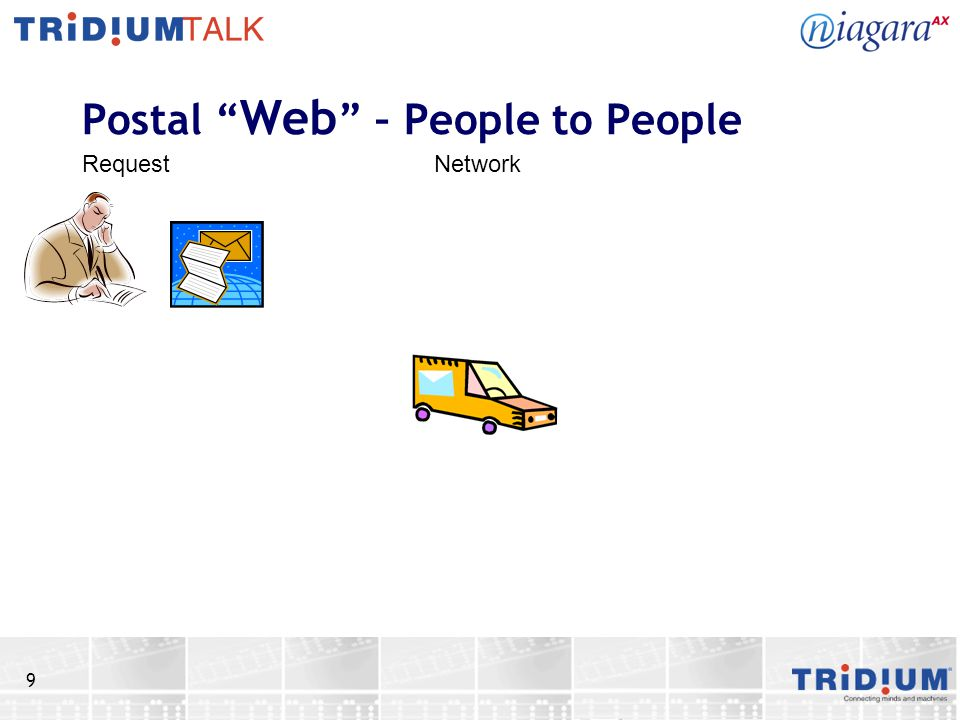 9 Postal Web – People to People RequestNetwork