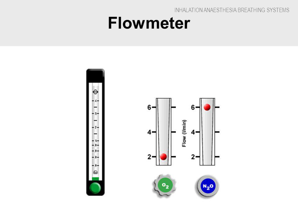 INHALATION ANAESTHESIA BREATHING SYSTEMS Flowmeter