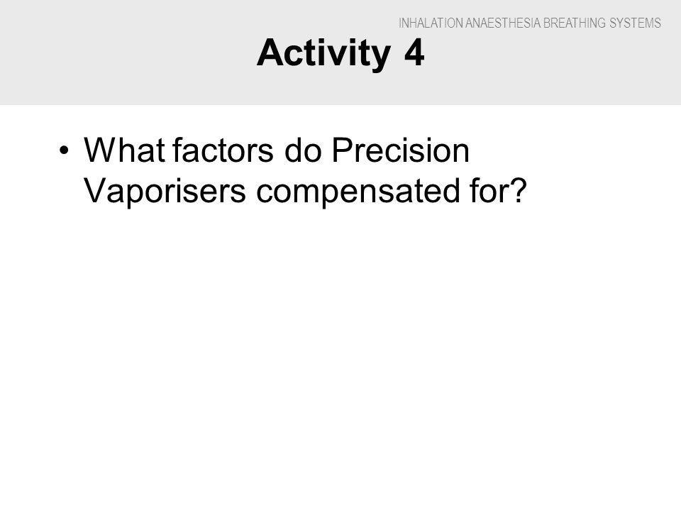 INHALATION ANAESTHESIA BREATHING SYSTEMS Activity 4 What factors do Precision Vaporisers compensated for?