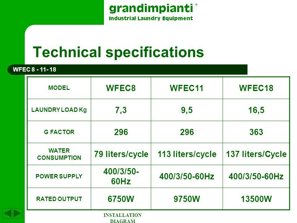 Technical specifications MODEL WFEC8WFEC11WFEC18 LAUNDRY LOAD Kg 7,39,516,5 G FACTOR 296 363 WATER CONSUMPTION 79 liters/cycle113 liters/cycle137 lite