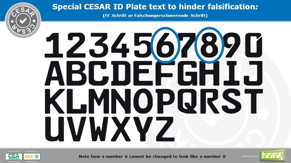 Special CESAR ID Plate text to hinder falsification: (FE Schrift or Falschungerschwerende Schrift) Note how a number 6 cannot be changed to look like