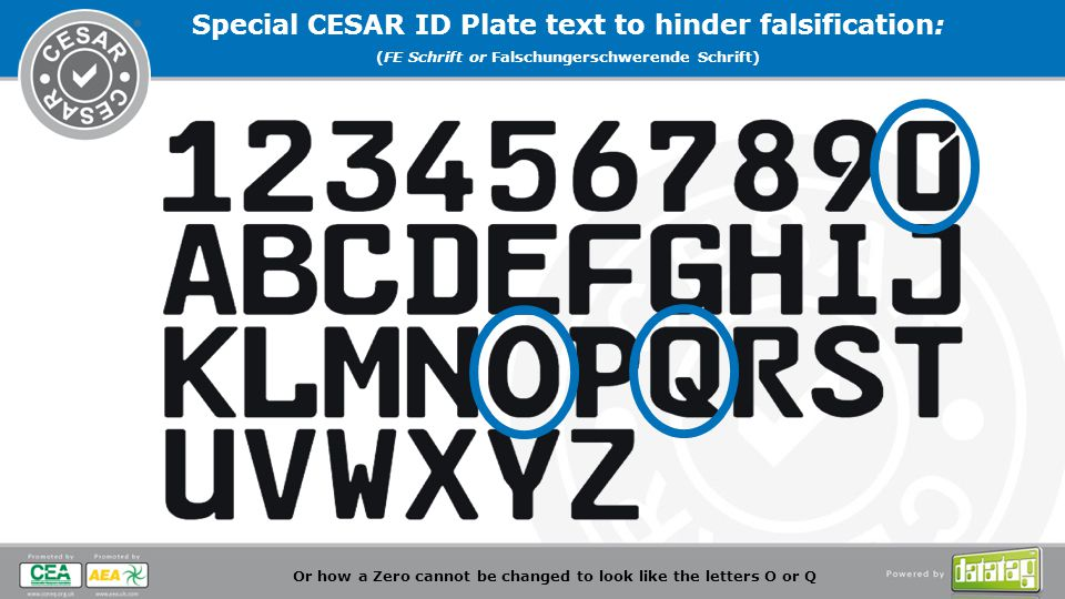Or how a Zero cannot be changed to look like the letters O or Q Special CESAR ID Plate text to hinder falsification: (FE Schrift or Falschungerschwere
