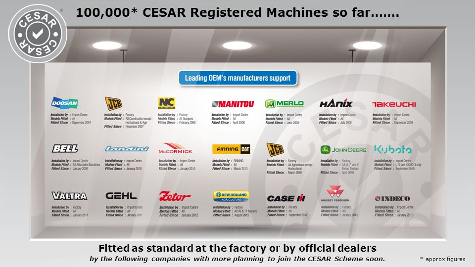 100,000* CESAR Registered Machines so far……. * approx figures Fitted as standard at the factory or by official dealers by the following companies with
