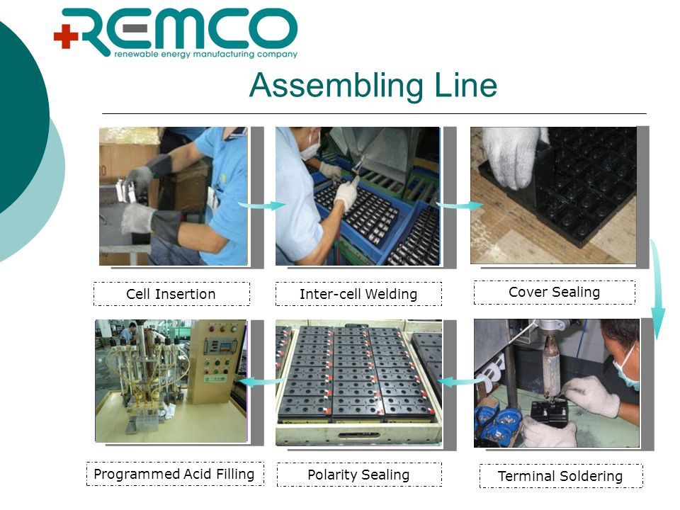 Assembling Line Cell InsertionInter-cell Welding Cover Sealing Terminal Soldering Polarity Sealing Programmed Acid Filling