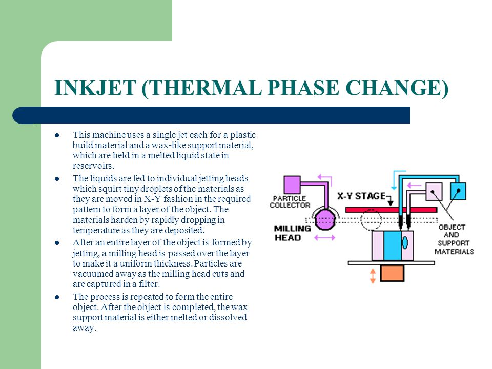 INKJET (THERMAL PHASE CHANGE) This machine uses a single jet each for a plastic build material and a wax-like support material, which are held in a me