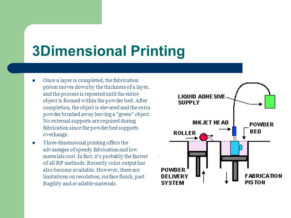 3Dimensional Printing Once a layer is completed, the fabrication piston moves down by the thickness of a layer, and the process is repeated until the