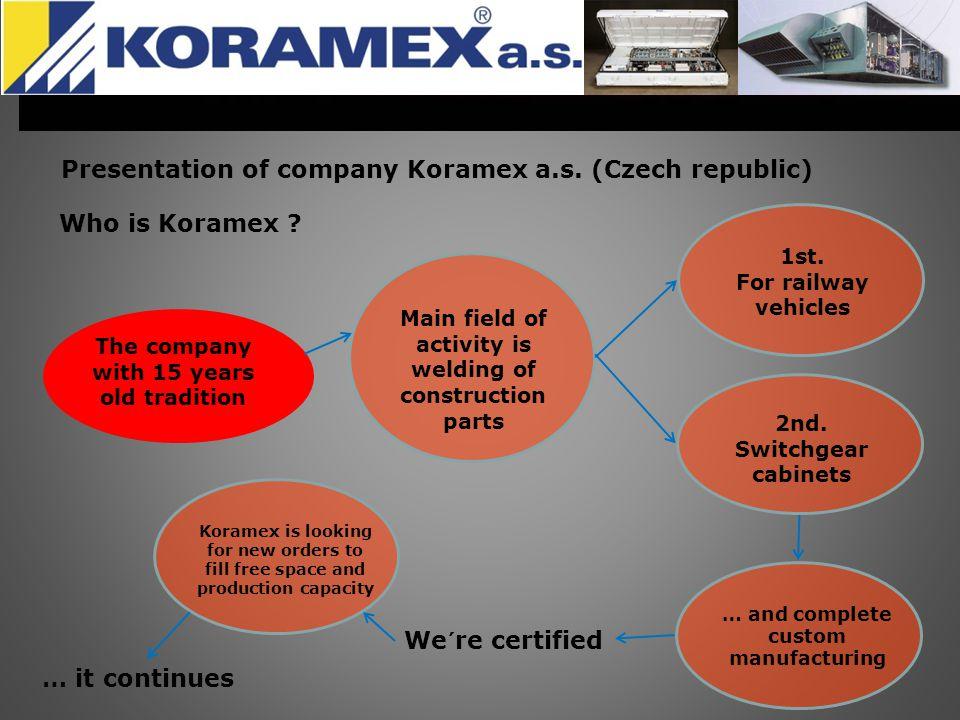 Who is Koramex .
