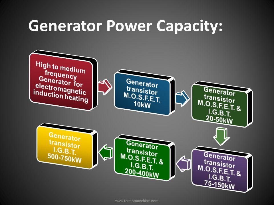 Generator Power Capacity: www.termomacchine.com