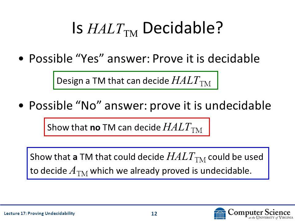 12 Lecture 17: Proving Undecidability Is HALT TM Decidable.
