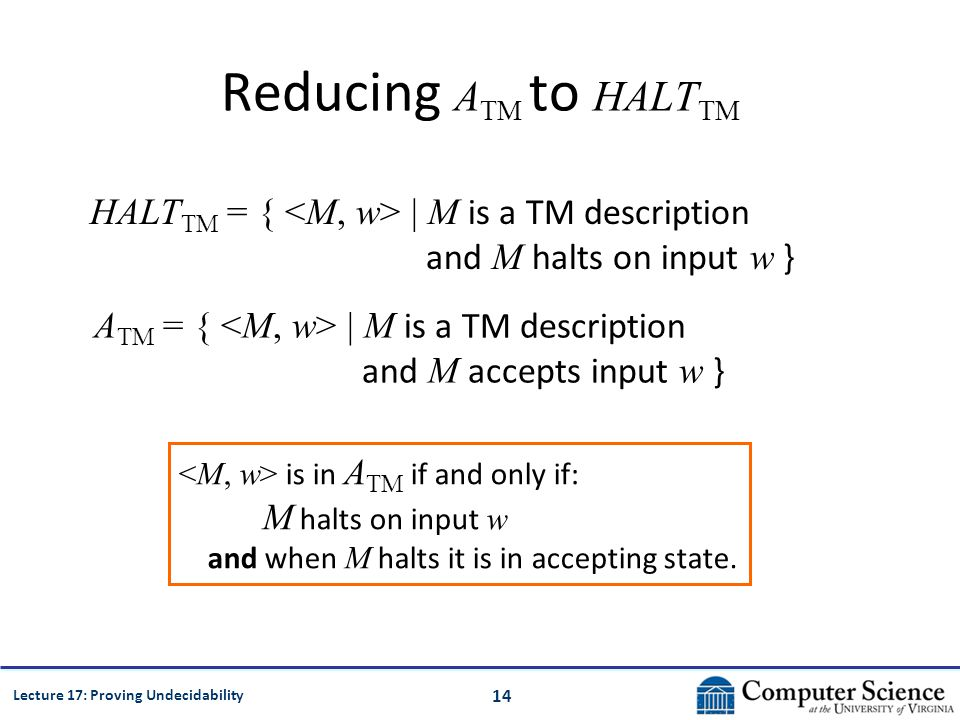 14 Lecture 17: Proving Undecidability Reducing A TM to HALT TM HALT TM = { | M is a TM description and M halts on input w } A TM = { | M is a TM description and M accepts input w } is in A TM if and only if: M halts on input w and when M halts it is in accepting state.