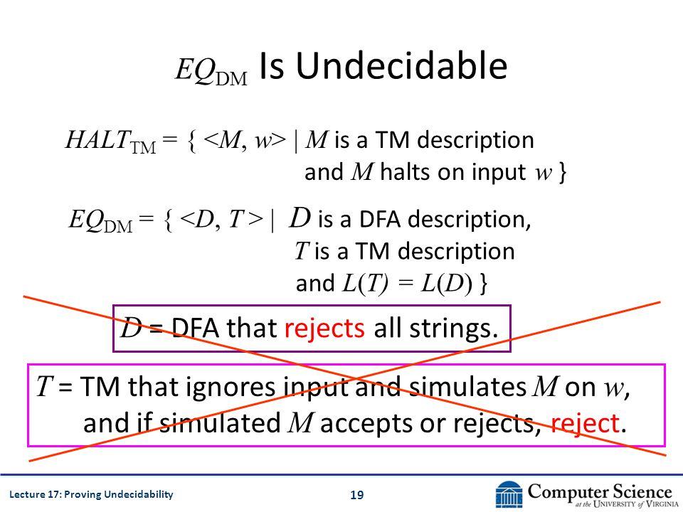 19 Lecture 17: Proving Undecidability EQ DM Is Undecidable HALT TM = { | M is a TM description and M halts on input w } EQ DM = { | D is a DFA description, T is a TM description and L(T) = L(D) } D = DFA that rejects all strings.
